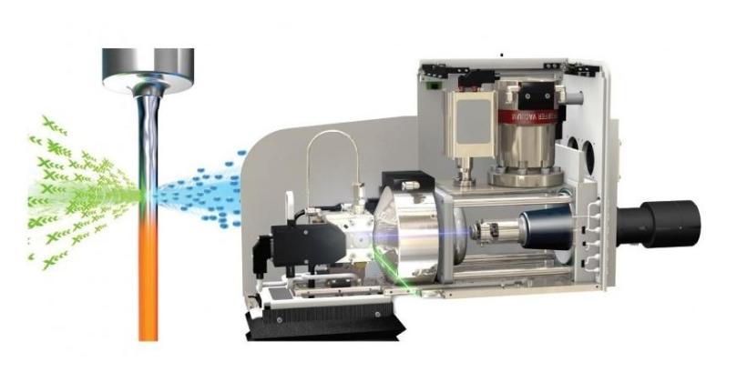 Czym jest nanotechnologia i gdzie znajduje zastosowanie?