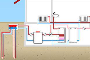 Instalacja wodna w domu mieszkalnym