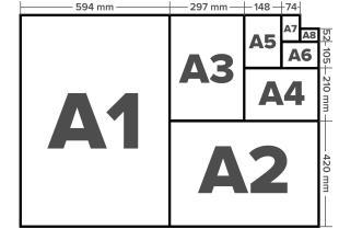 Zastosowanie różnych formatów papieru